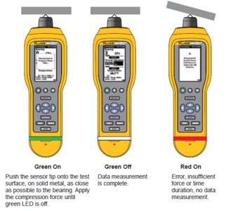 Fluke 805 FC Measurement