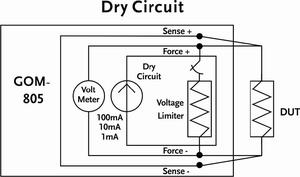 Dry circuit test for GOM-805 only