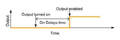 Output Delay Function - On