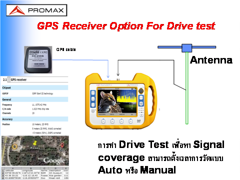 GPS Receiver Option