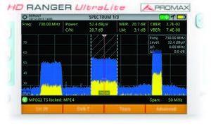 Fast and accurate spectrum analyser